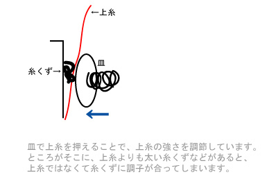 itocyoshi2.jpg