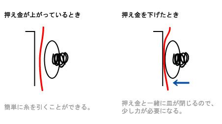 itocyoshi3.jpg